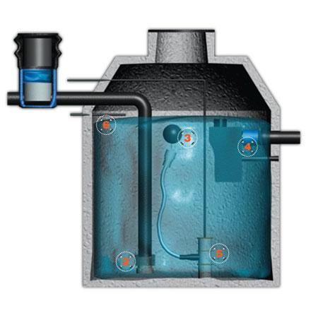 Rainwater Harvesting Systems Kilkenny